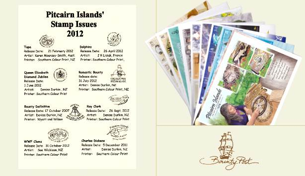 2012 FDC Annual Collection